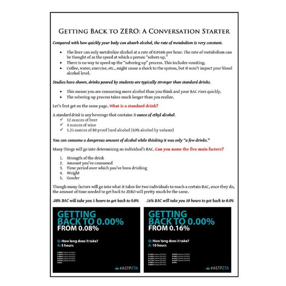 Getting Back to Zero — Conversation Starter PDF